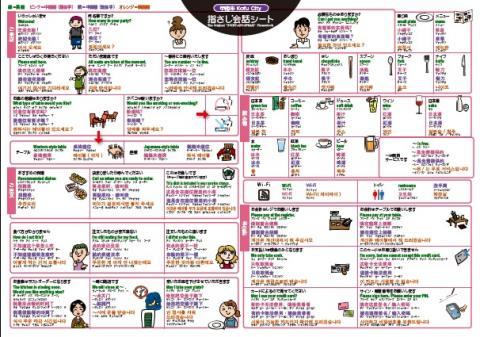 pdf 韓国語表示にしたい
